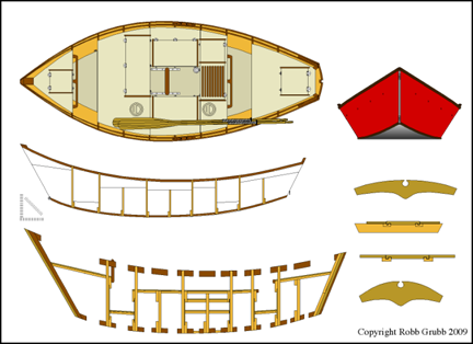 Dory boats plans | boats | Pinterest | Boat plans, Boat and How to plan