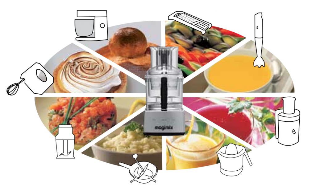 Robot Magimix 5200 Xl Premium Magimix 5200 Recette Magimix Cuisine