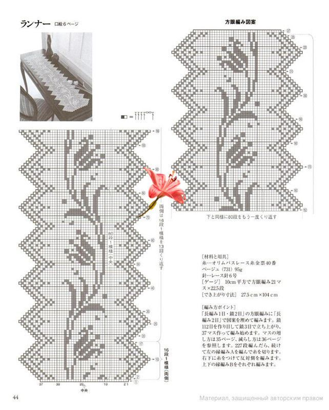 Resultado de imagem para bieżniki filet schematy