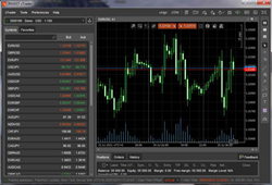 Jpmorgan retail trading platform