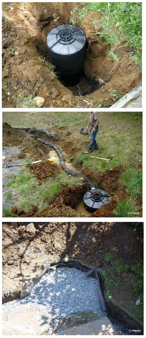 Stop flooding in your backyard with a NDS Flo-Well, the smart ...