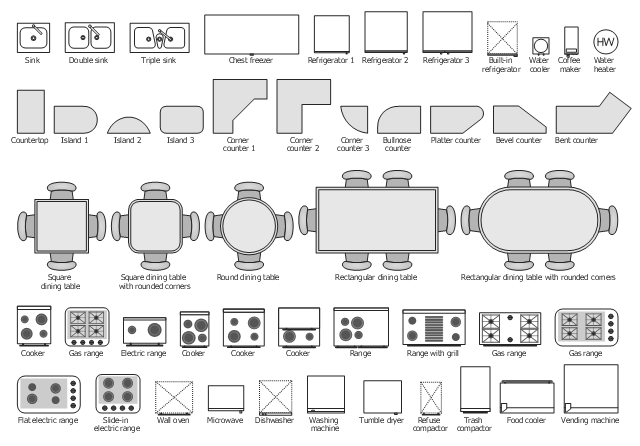 Floor Plan Furniture Symbols Png Floor Plan Symbols Kitchen Floor Plans Floor Plan Design