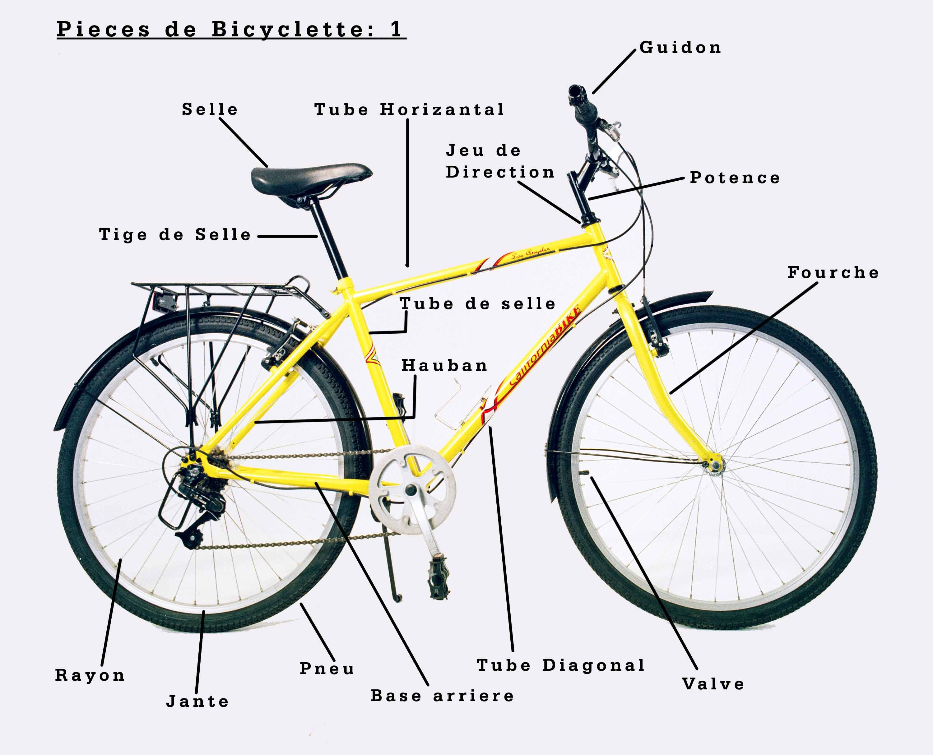 Bicycle Parts Name In French Diagram Bicycle Bicycle Parts