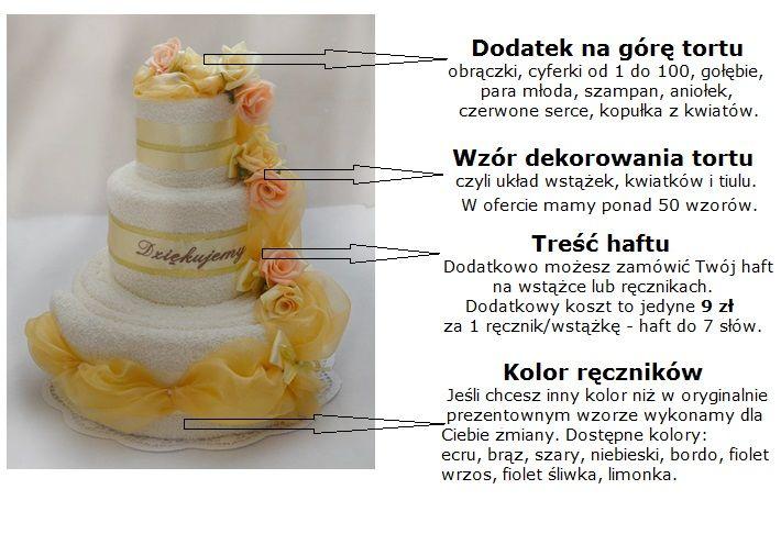 Tort Z 4 Duzych Recznikow Prezent Na Slub Rocznice Food Breakfast