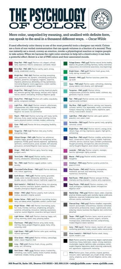 Color Psychology Chart  Designspiration