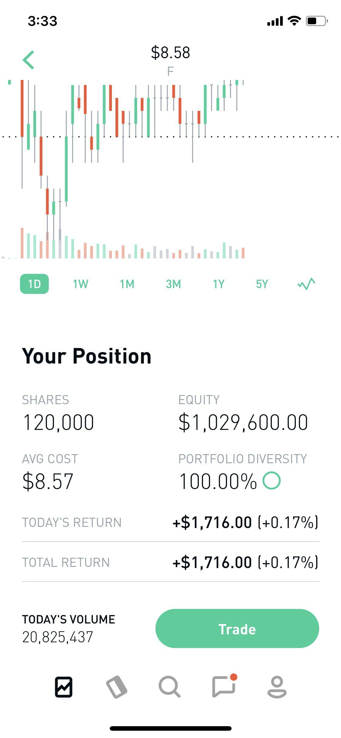 Wallstreetbets Robinhood Free Money Cheat Works Pretty Well 1