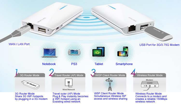 Tp Link Wireless 150n 3g Prtbl Router Tl Mr3040 Tplink Tp Link Router Wireless
