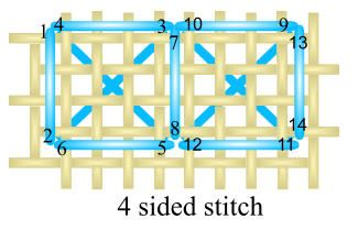 Four sided stitch instructions
