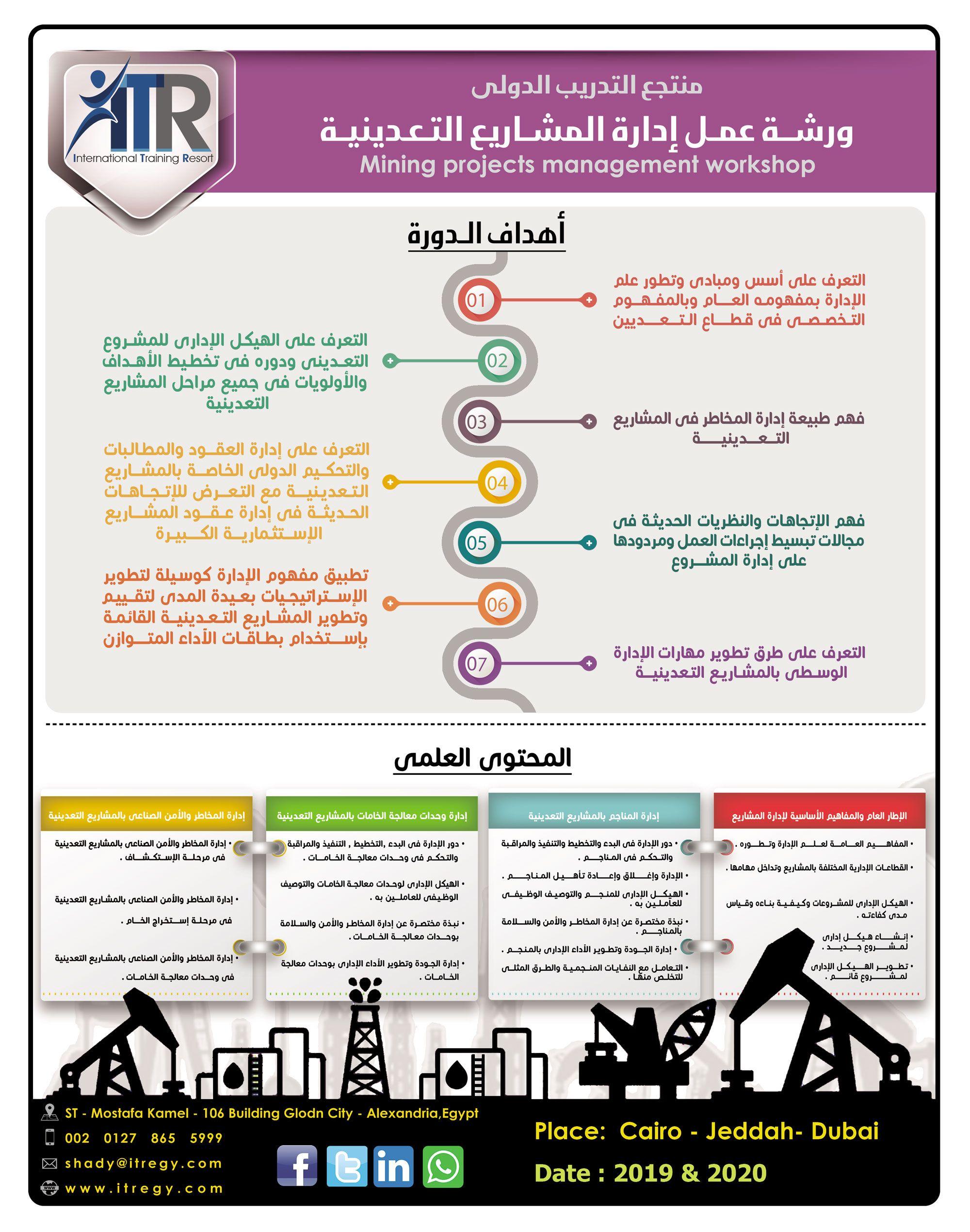 دورات تدربيبة في ورشة عمل ادرارد المشاريع التعدينية Project Management Management Workshop