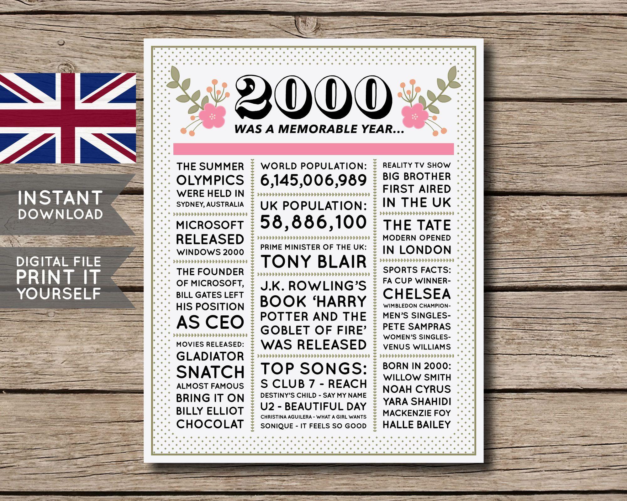 UK 20th Birthday Poster, 2000 Poster, Newspaper, 20