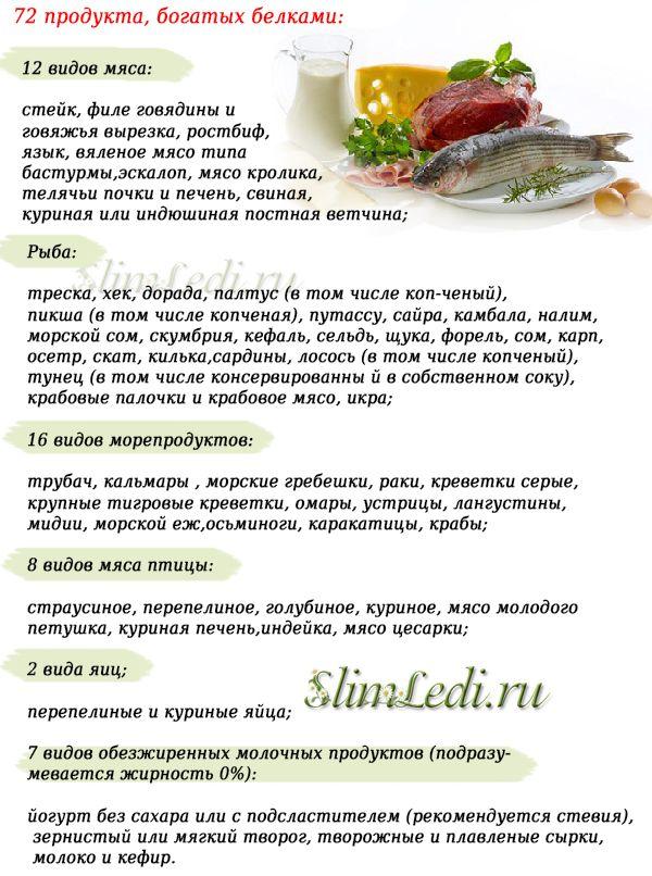 продукты для диеты Дюкана | Корочки | Pinterest