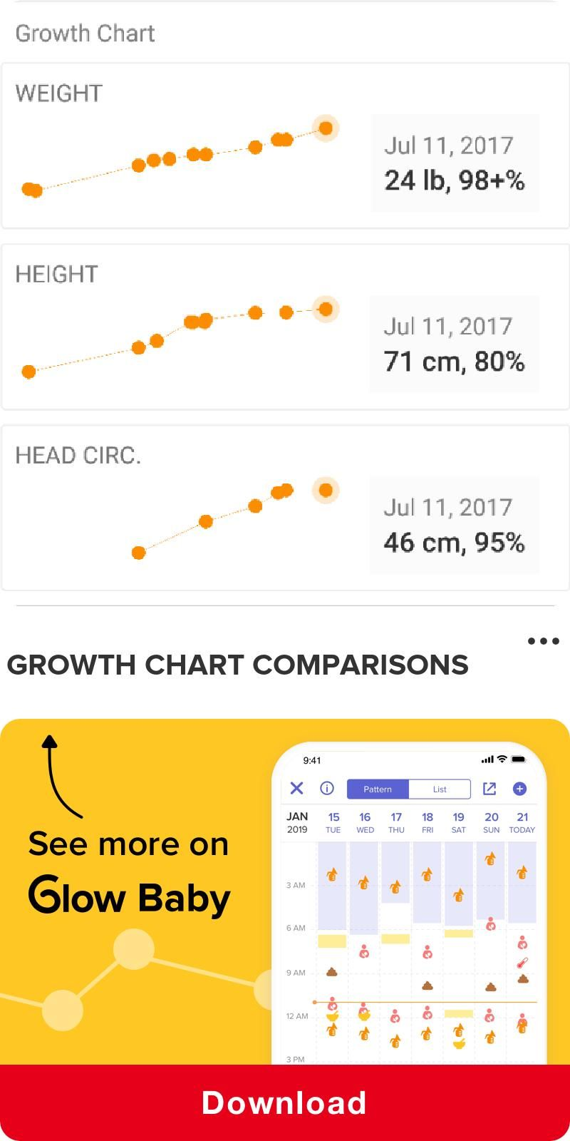 Growth Chart Comparisons Hi everyone just for fun