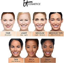 It Cosmetics Confidence In A Compact With Spf 50 Medium Light To Medium Skin Tone It Cosmetics Cc Cream It Cosmetics Cc Cream Swatches Cc Cream