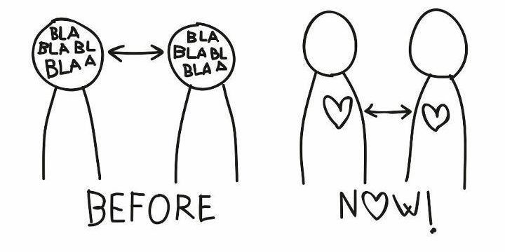 The Nonviolent Communication (NVC) model is how I find