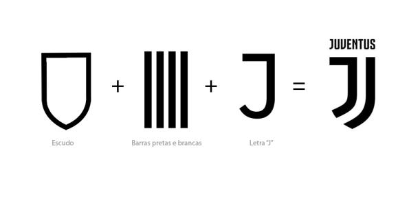 Novo Logo Juventus Design De Logotipos E Identidades Juventus Design De Logotipo
