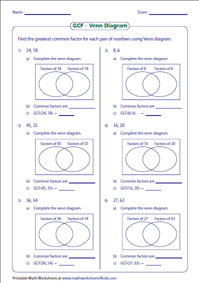 Gcf of numbers venn diagram education pinterest venn algebra worksheets gcf of numbers venn diagram ccuart Images