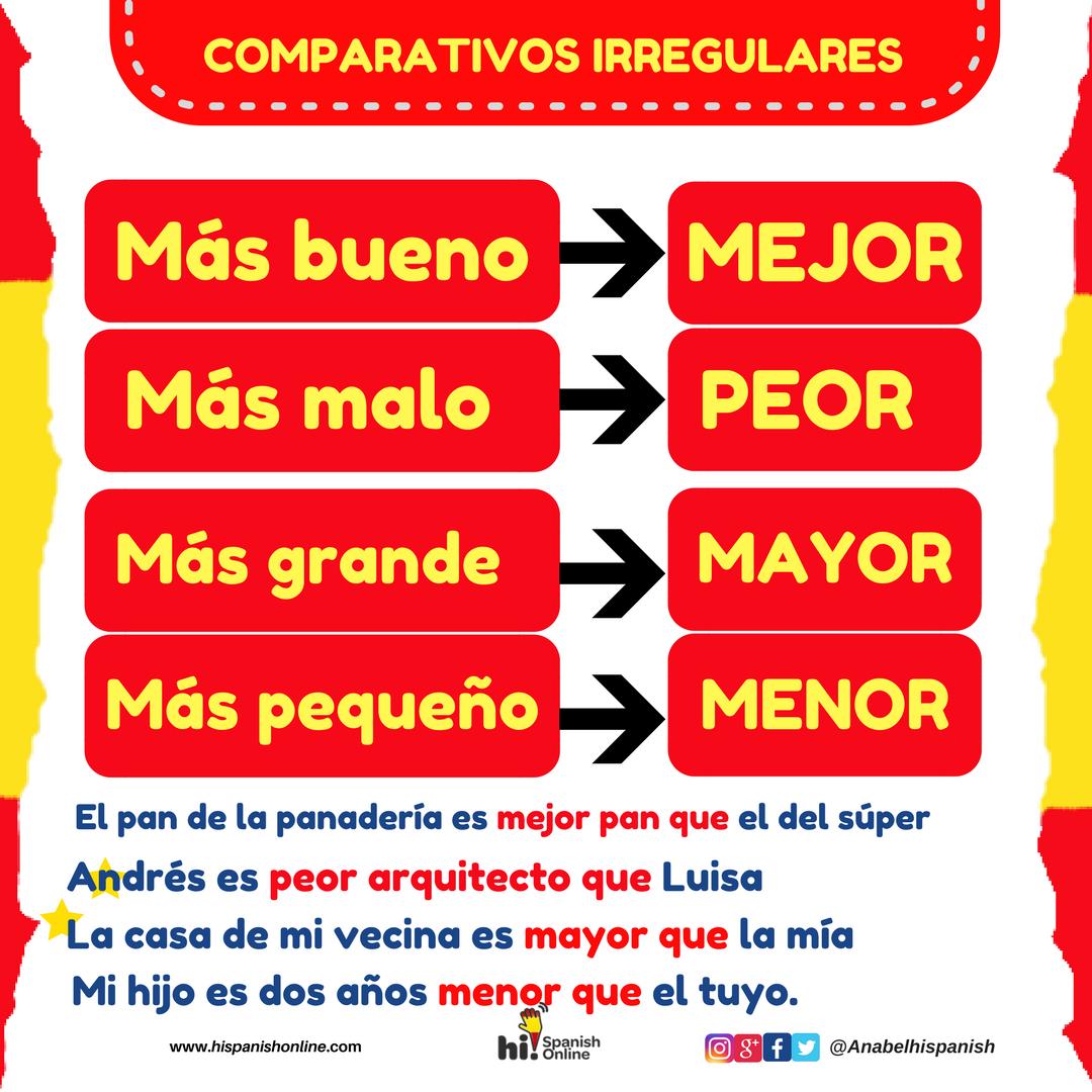 Los Comparativos Irregulares En Espanol Grammar Spanish
