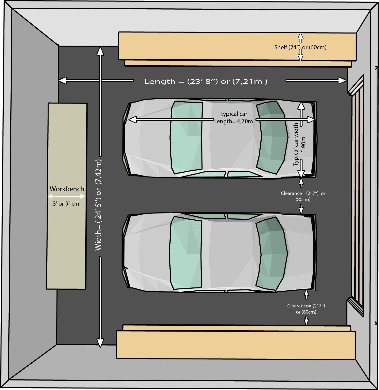 Garage Size Garage Measurements Garage Dimensions Double Car