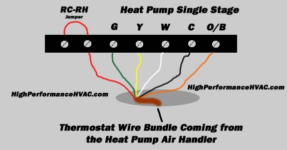 Heat Pump Thermostat Wiring Chart  Diagram - Single Stage Heat Pump