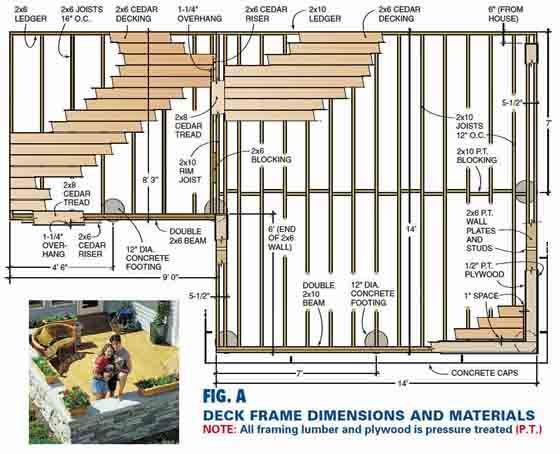 wood deck framing google search