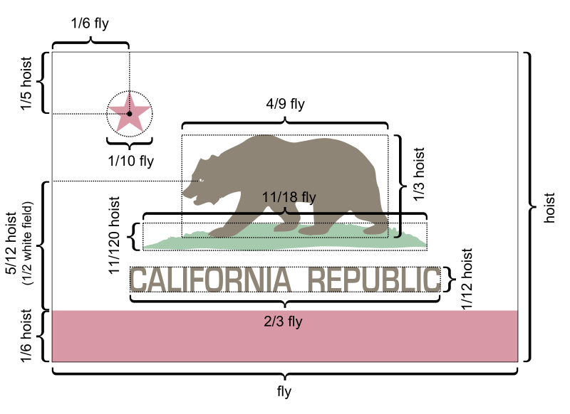 File Flag Of California Metrics Svg California State Flag California State Flag Art California Flag