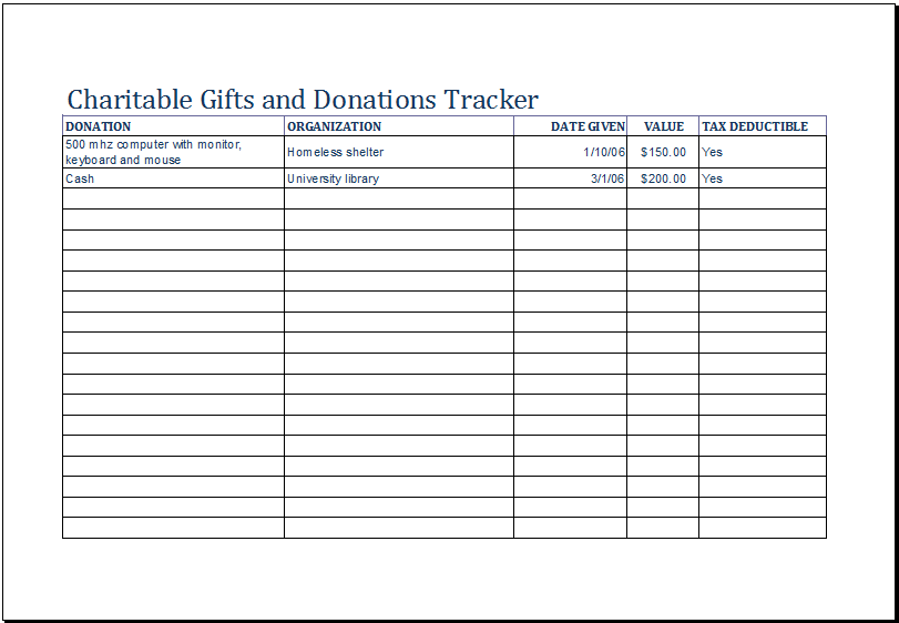 Charitable Gifts And Donation Tracker Template At XltemplatesOrg
