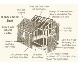 tuff shed green house free shed plans storage shed plans potting