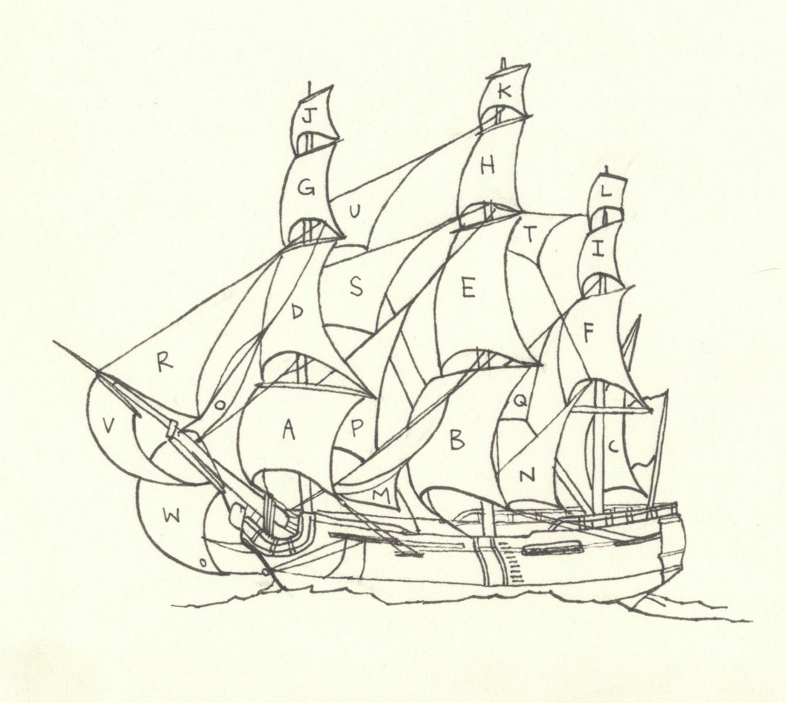 A great diagram with the sails clearly labeled cannundrums a great diagram with the sails clearly labeled cannundrums captain george cannon sails pooptronica Images