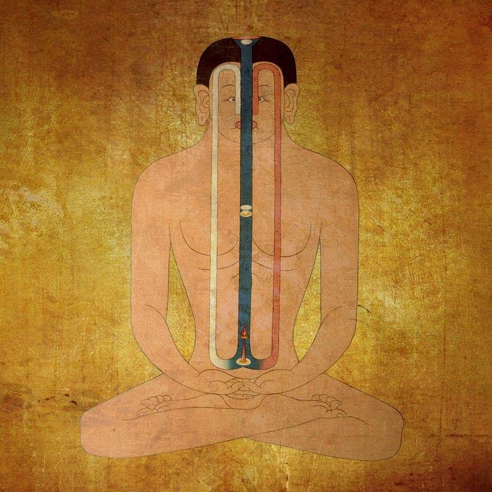 Идеи на тему «6 yog naropi» (9) | буддизм, будда, тибетское искусство