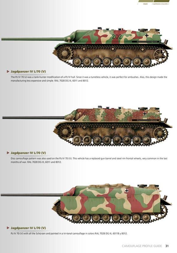 Jagdpanzer IV L70 | WW II Vehicles & armour | Ww2 tanks