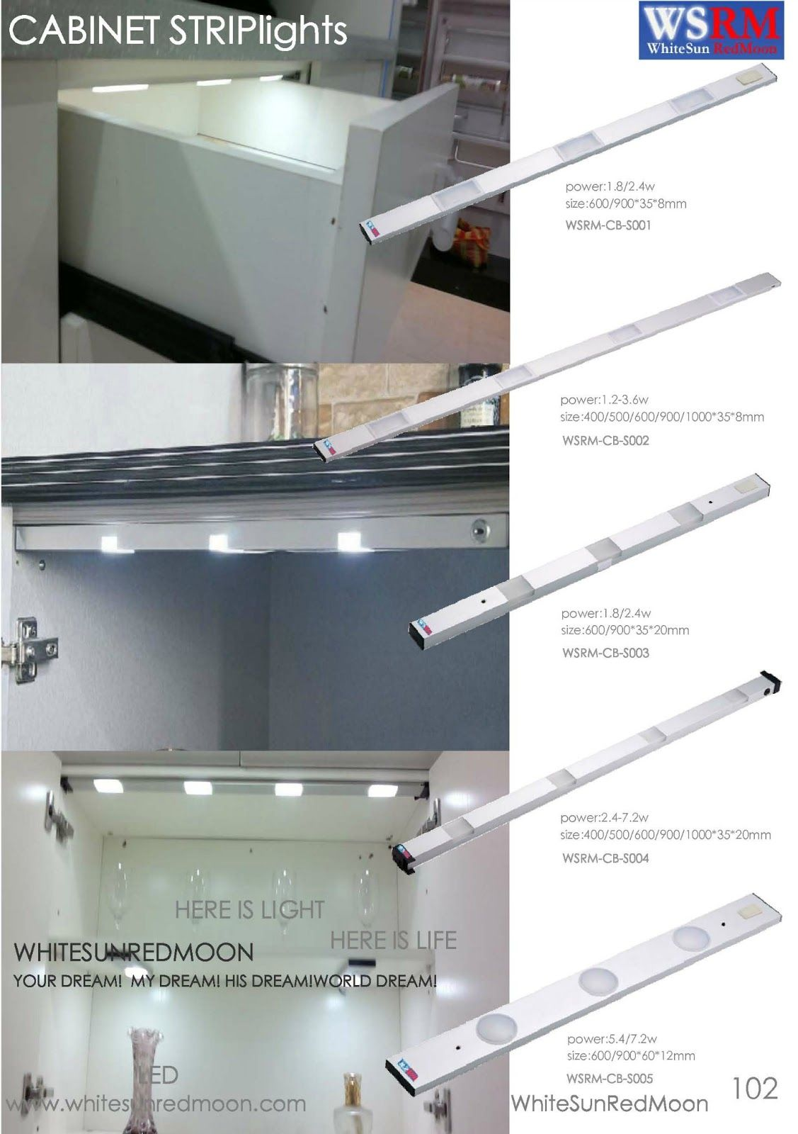 Low Profile Under Cabinet Lighting