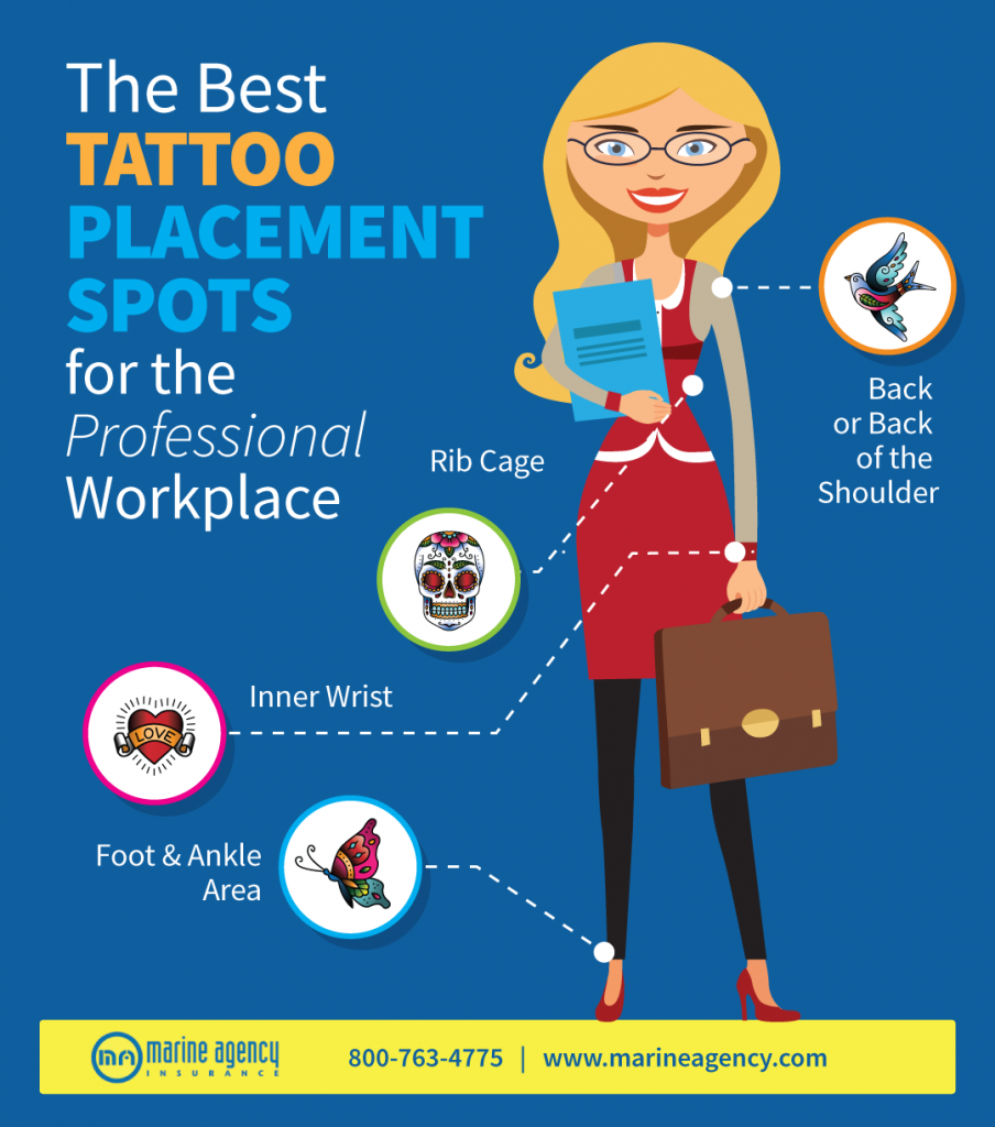 Tattoos in the Workplace Best Places to Get Them