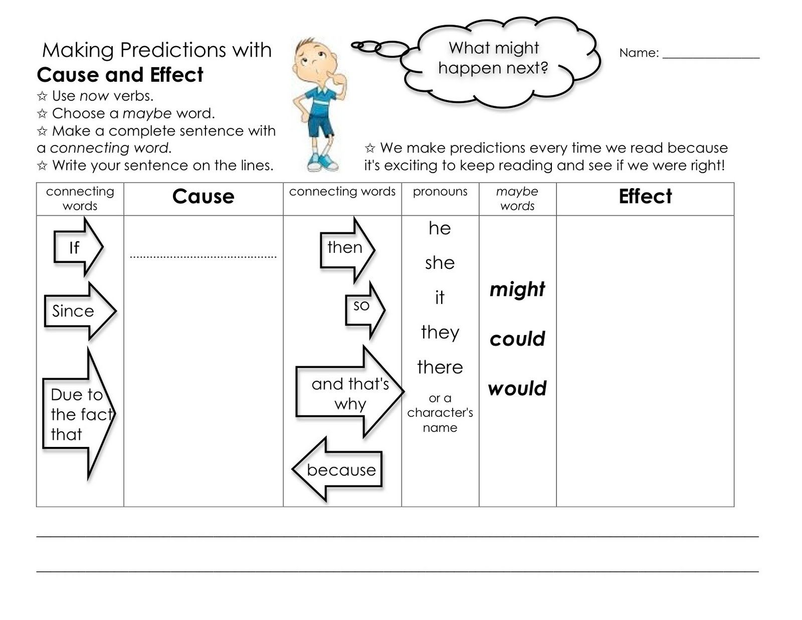 Cause Amp Effect Lesson Materials With Images