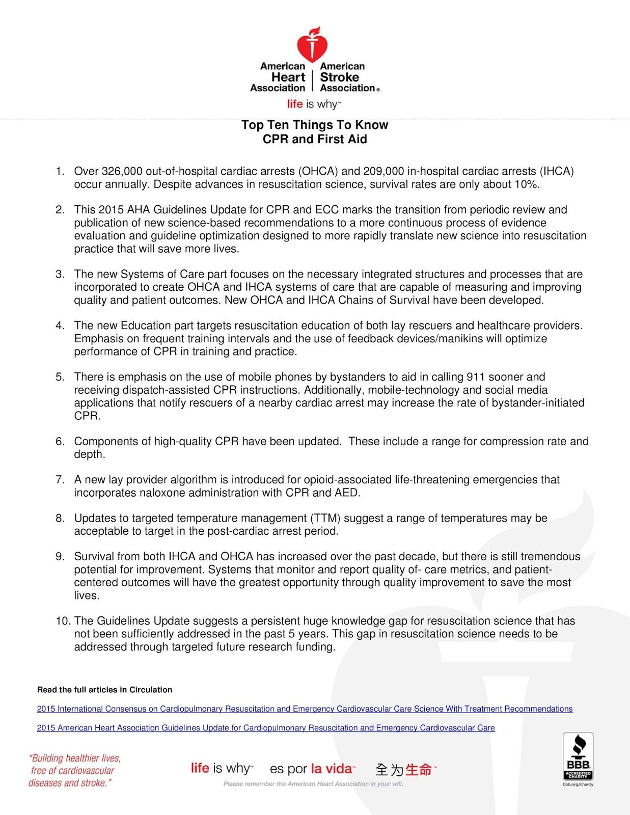 Top 10 things to know cpr and first aid 2015 aha guidelines top 10 things to know cpr and first aid 2015 aha guidelines highlights 1betcityfo Images