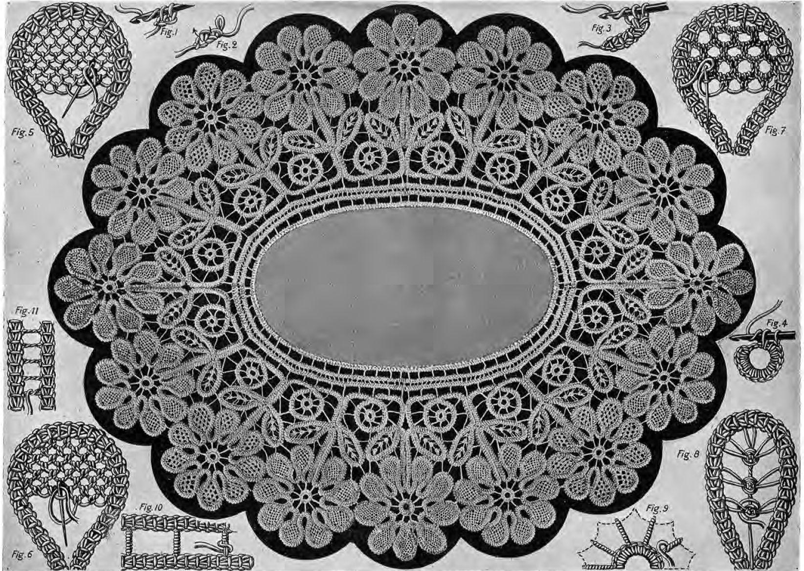 190 best crochet lace books images on pinterest crocheted lace carter bresson crochet et milan similar to romanian point lace crochet crochet cord with needle lace fillings free pattern book gros crochet from bankloansurffo Gallery
