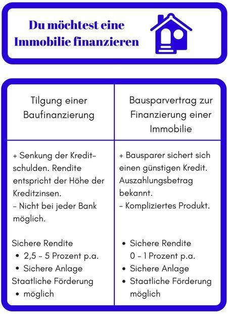 Vermögenswirksame Leistungen (VL): Wie Du mit Geld vom Chef eine Immobilie teilfinanzierst, betrieblich für die Rente vorsorgst oder mit Aktien Vermögen bildest