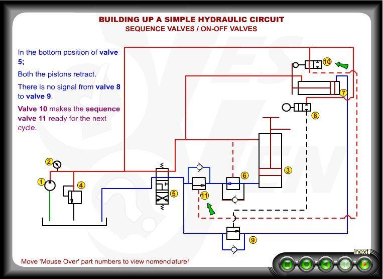 Hydraulic Circuit Hydraulic Systems Hydraulic Pressure Control Valve