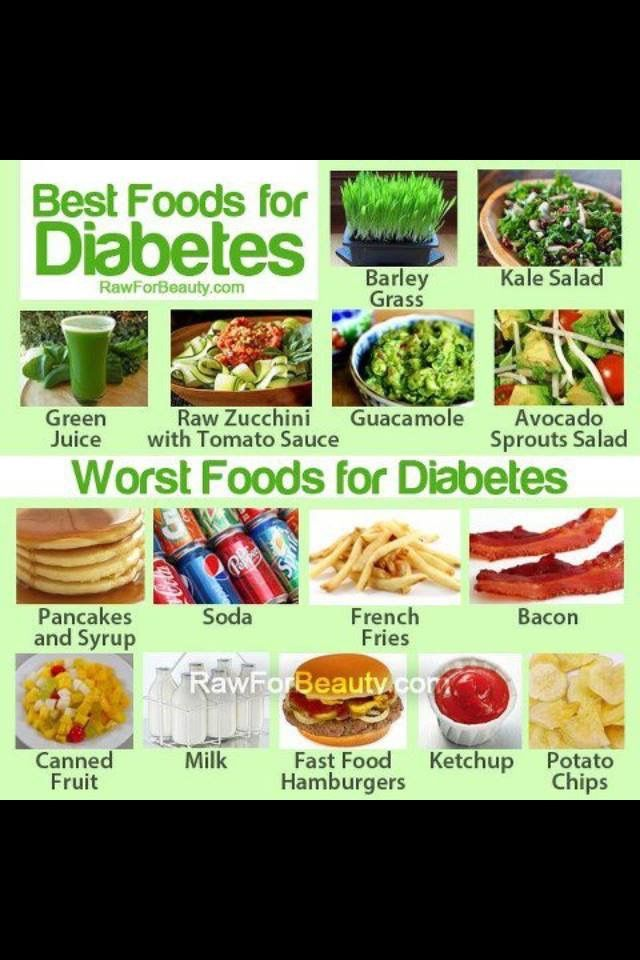 Pin by diabetic recipes on diabetic recipes pinterest diabetes diabetes best and worst foods forumfinder Choice Image