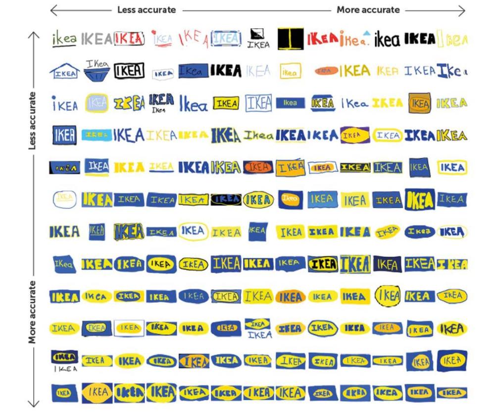 Branded in Memory saurezvous dessiner ces logos de