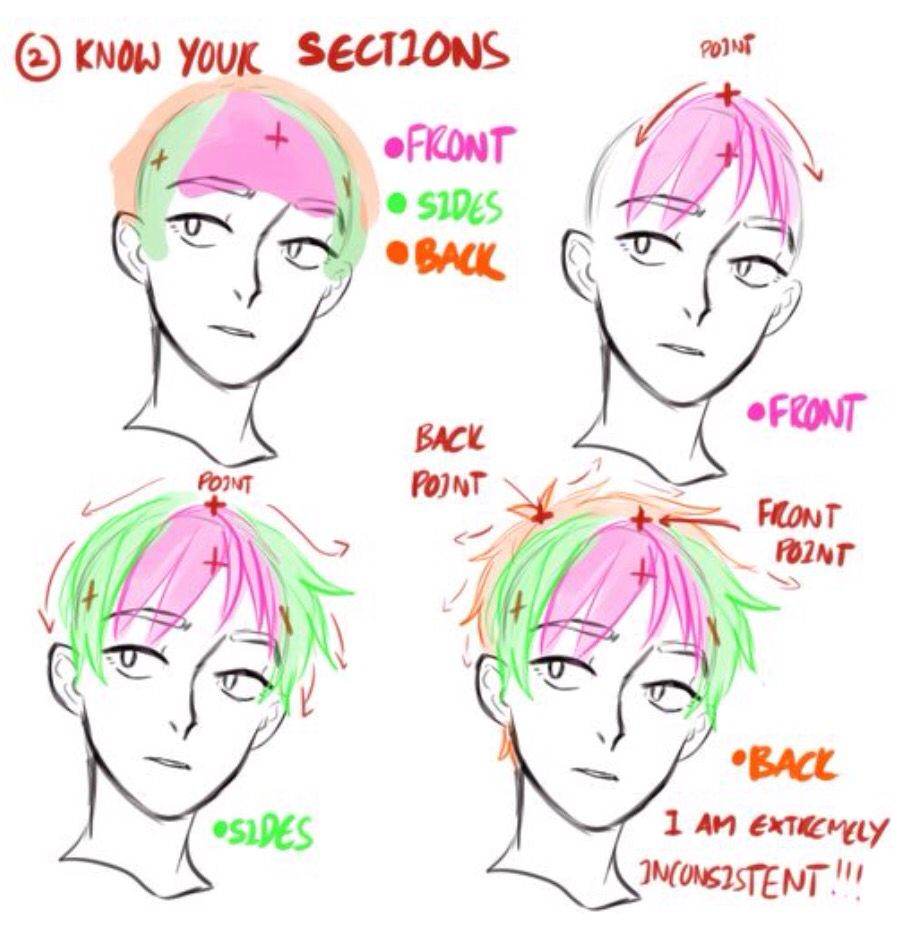 Pin By Lucy Chen On Art Tutorials In 2019