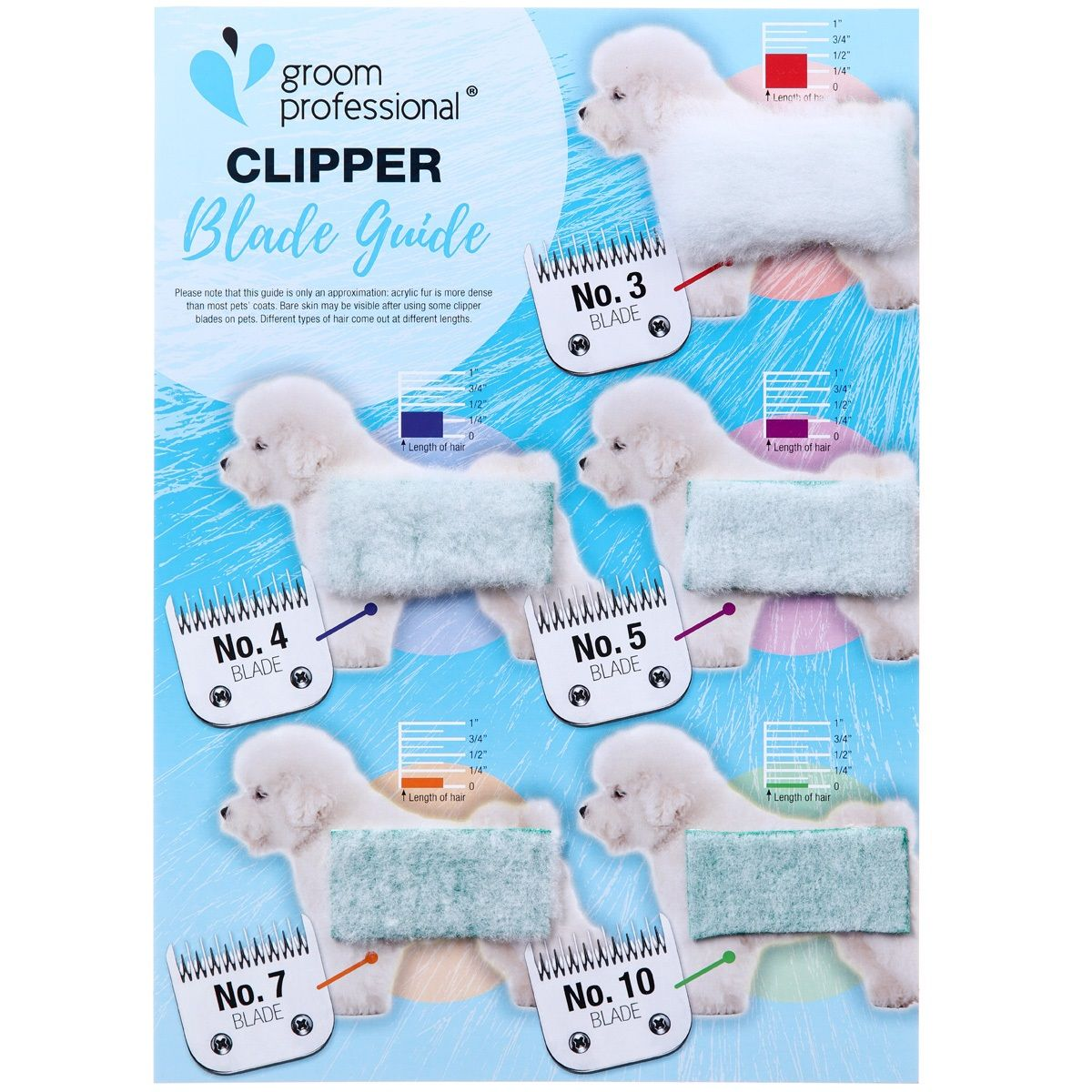 Blade Length Chart Dog Grooming Dog Grooming Clippers Dog Grooming Shop