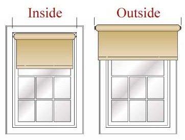Roller shades outside mount google search for lynn - Interior vs exterior solar screens ...