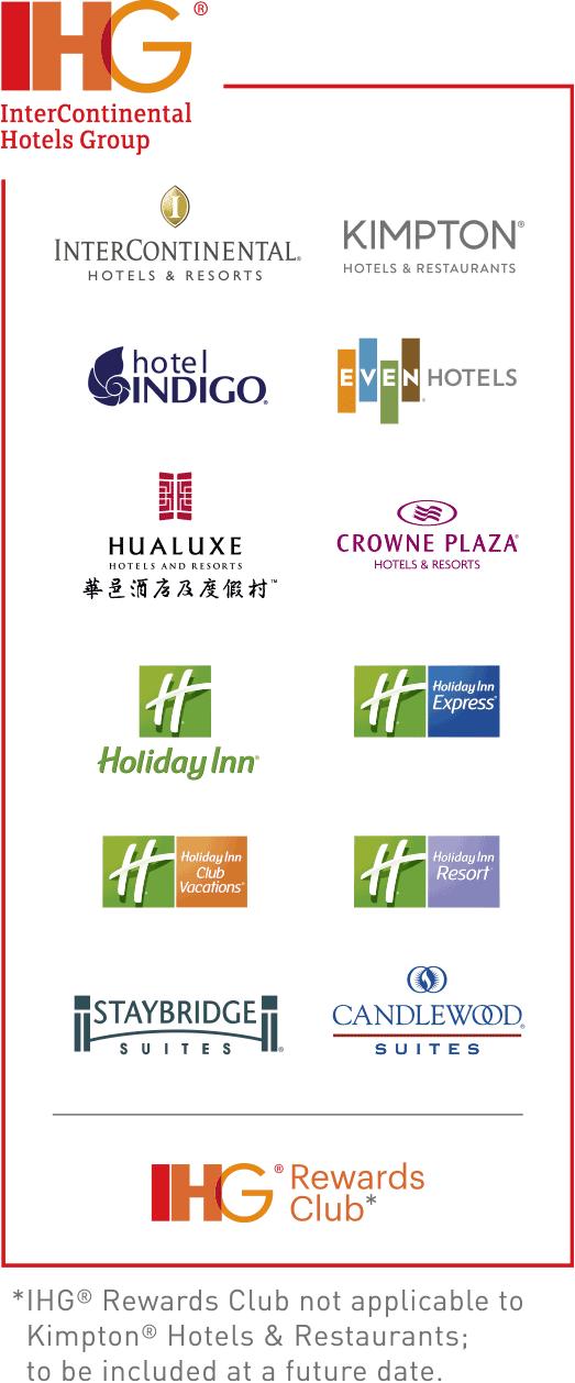 Ihg Registered Trademark Intercontinental Hotels Group