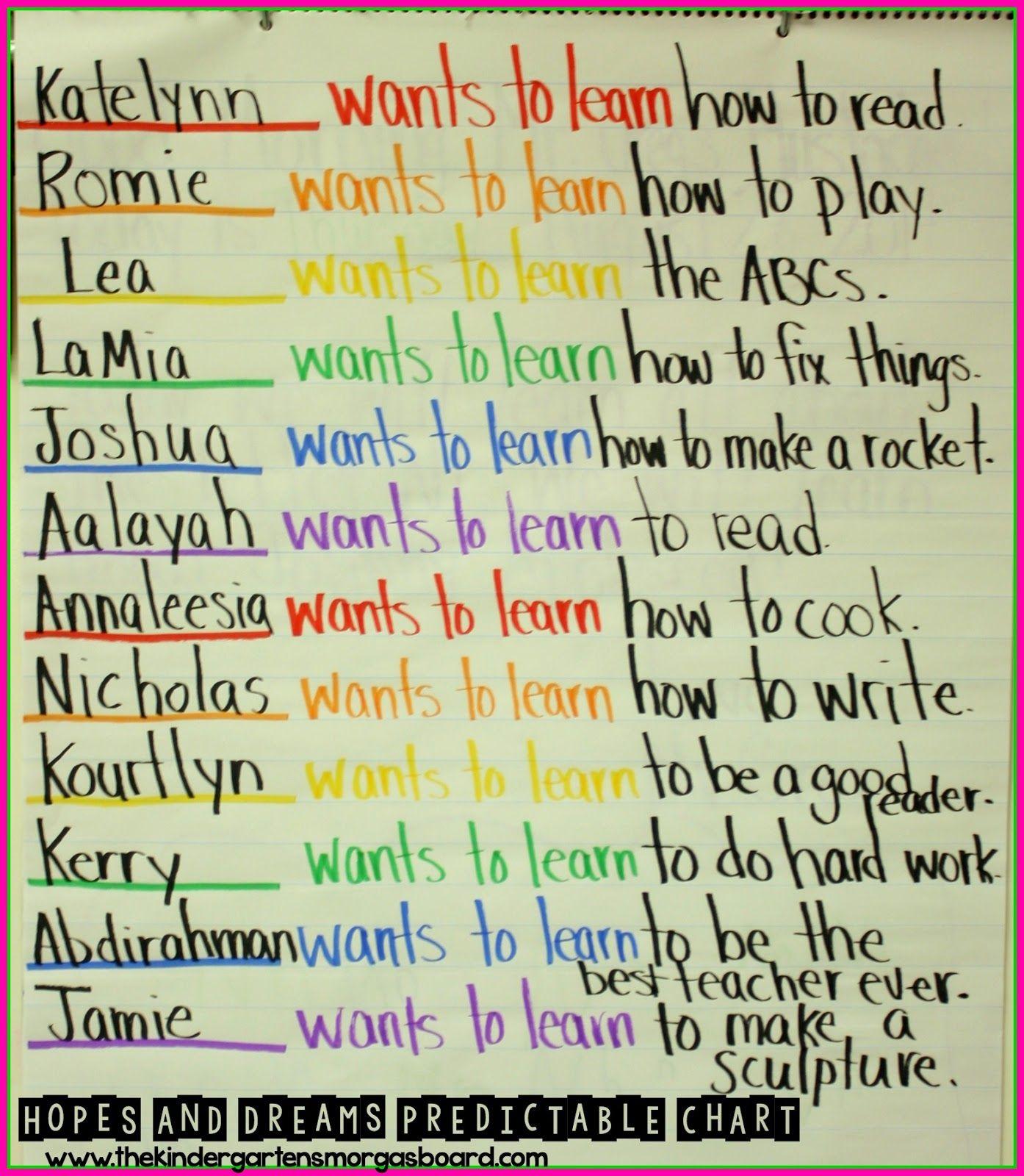 A Kindergarten Smogasboard Of Hopes And Dreams