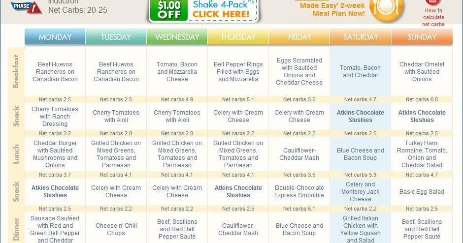 week one atkins diet