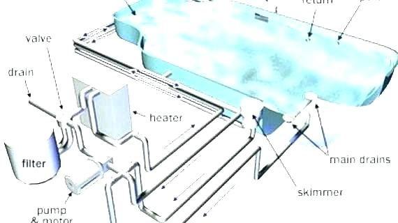 Swimming Pool Plumbing Design Handbook Pdf Swimming Pool Plumbing Pool Plumbing Swimming Pool Construction
