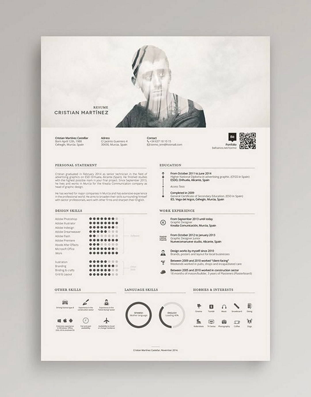 WellDesigned Graphic Design Resume Inspirations  Graphic