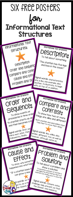 Freebie these six informational text structure posters will help freebie informational text structures posters informational text structures stopboris Gallery