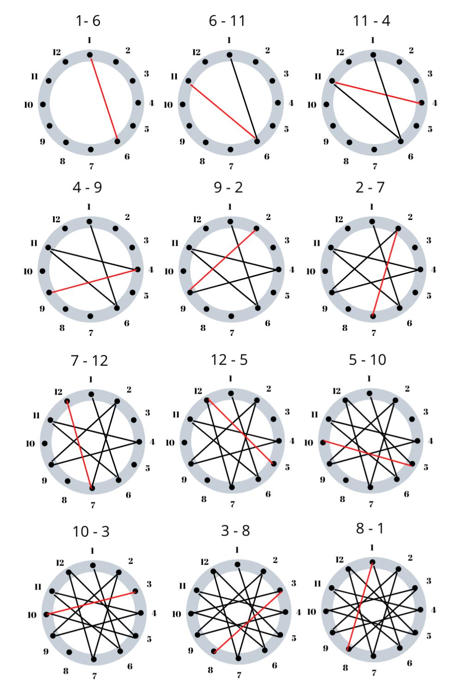 35++ Diy dream catcher patterns ideas