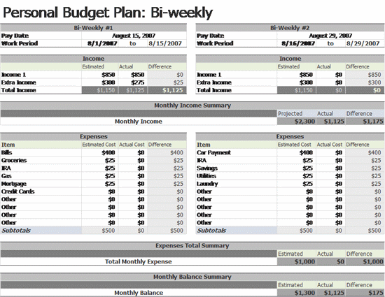 BiWeekly Budget Template  Mommy Stuff    Weekly